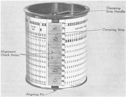 cilindrodaperfuradoura