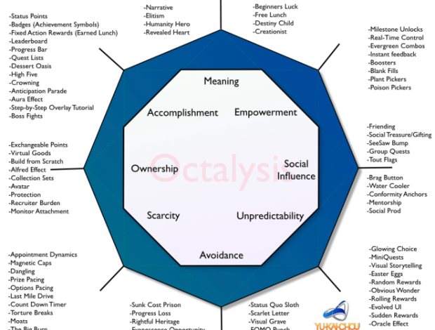 octaysis-gamification-framework.png
